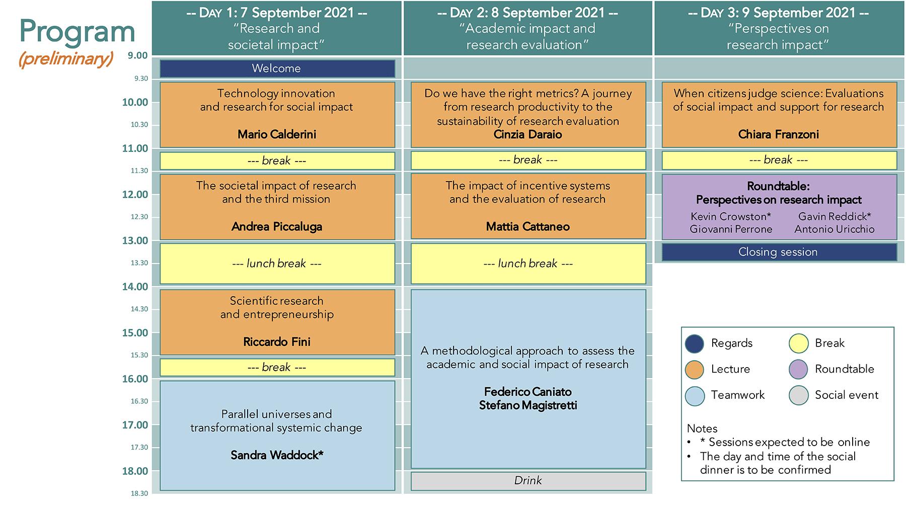 programma summer school 2021